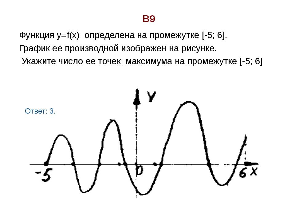 В9 Функция у=f(х) определена на промежутке [-5; 6]. График её производной изо...