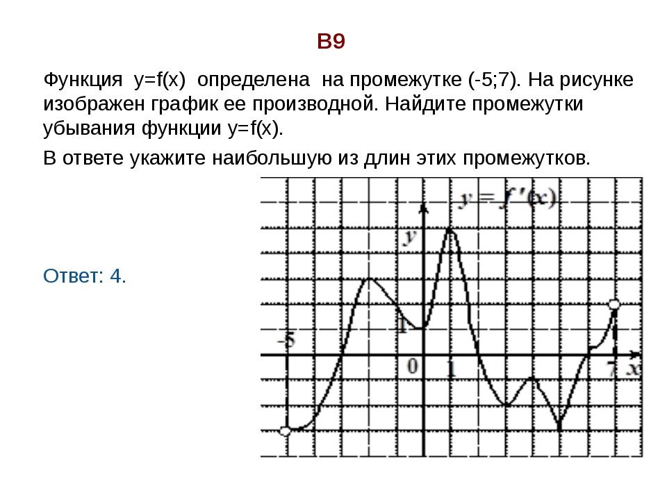 В9 Функция у=f(х) определена на промежутке (-5;7). На рисунке изображен графи...