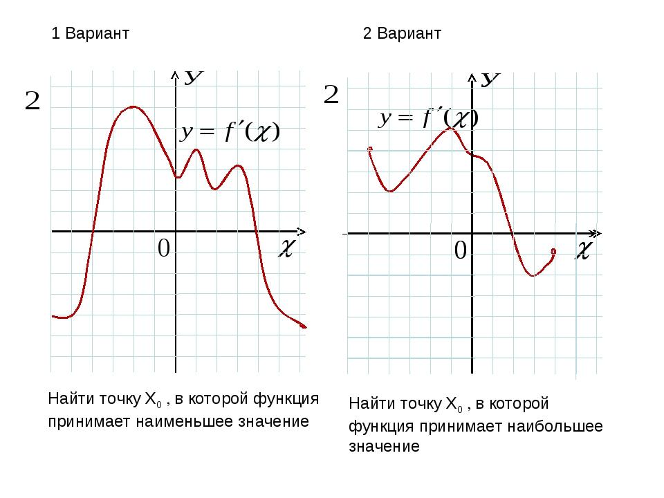 Найти точку Х0 , в которой функция принимает наименьшее значение Найти точку...