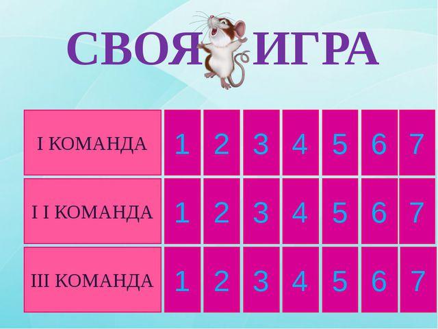 СВОЯ ИГРА I КОМАНДА I I КОМАНДА III КОМАНДА 1 2 3 4 5 6 7 7 7 1 2 3 4 5 6 1...