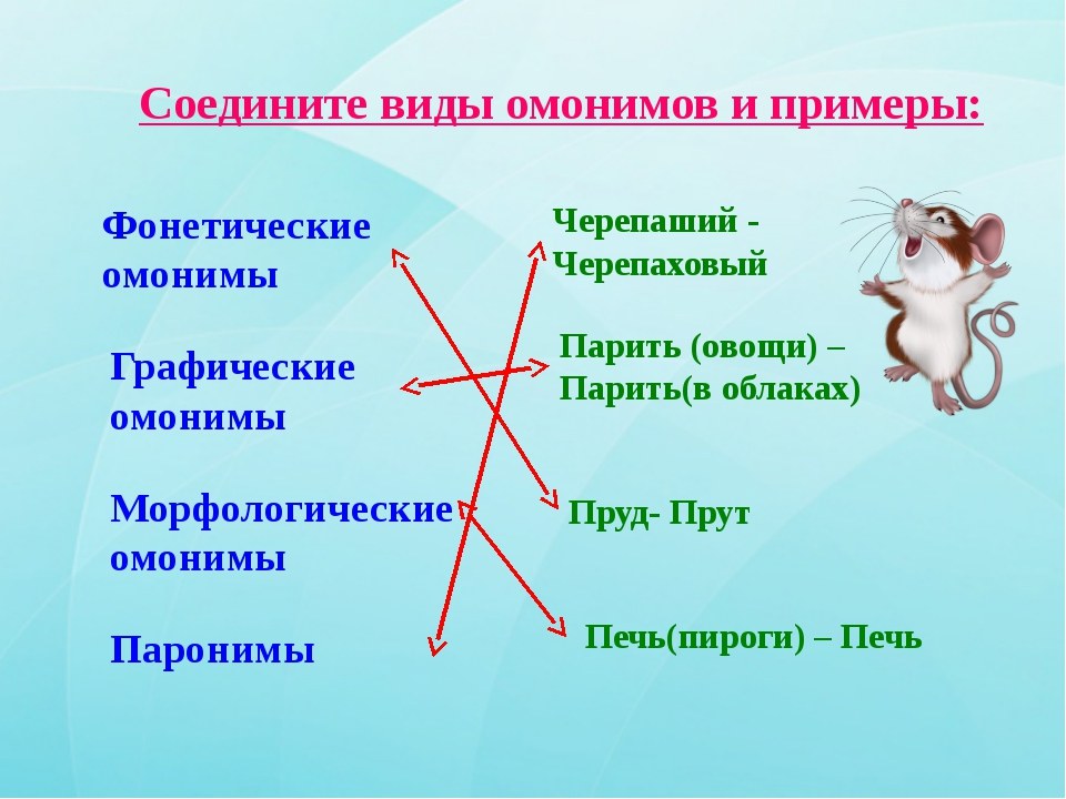 Подчеркните исконно русские слова: Дом, акустика, квадрат, двор, мед, квас,...