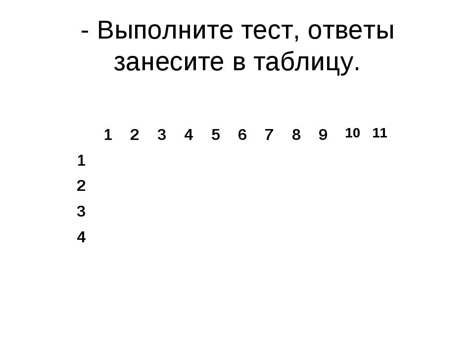 - Выполните тест, ответы занесите в таблицу. 1234567891011 1...