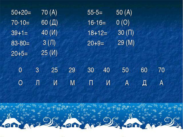 50+20= 70-10= 39+1= 83-80= 20+5= 70 (А) 60 (Д) 40 (И) 3 (Л) 25 (И) 55-5= 16-1...