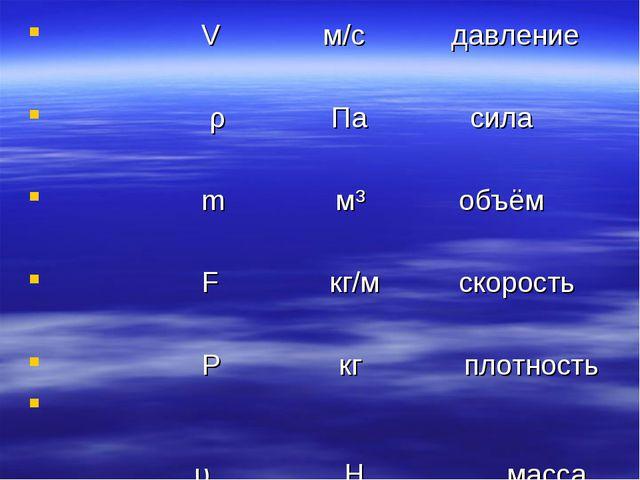 V м/с давление ρ Па сила m м³ объём F кг/м скорость Ρ кг плотность  υ Н...