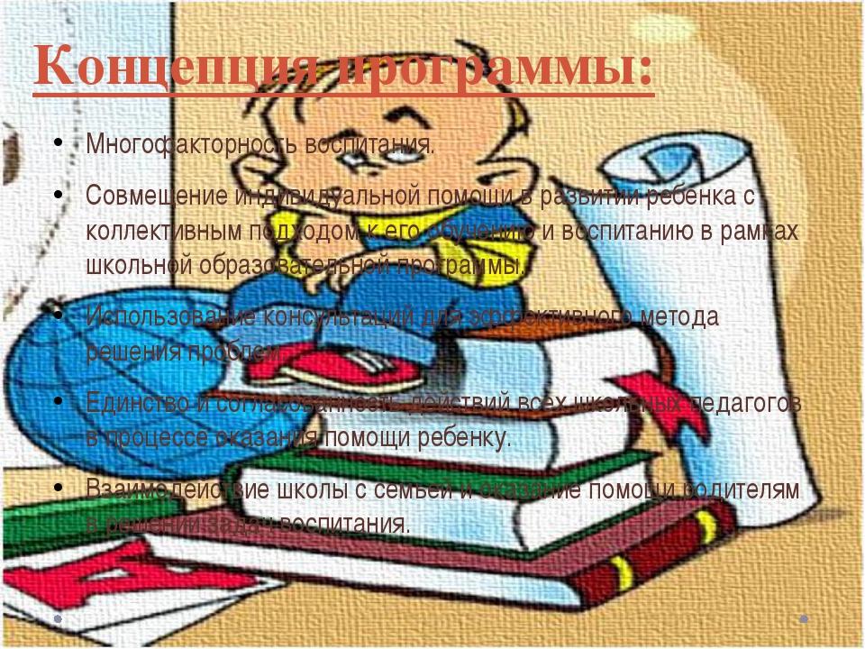 Концепция программы: Многофакторность воспитания. Совмещение индивидуальной п...