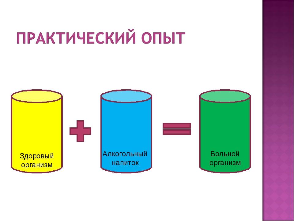 Здоровый организм Алкогольный напиток Больной организм
