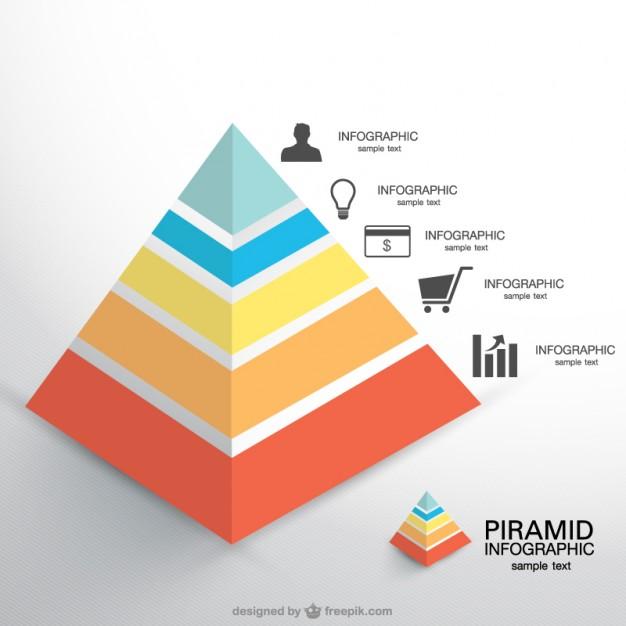 http://cdns2.freepik.com/free-photo/pyramid-vector-infogaphic_23-2147492125.jpg