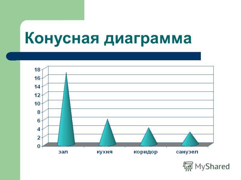 http://images.myshared.ru/135840/slide_7.jpg