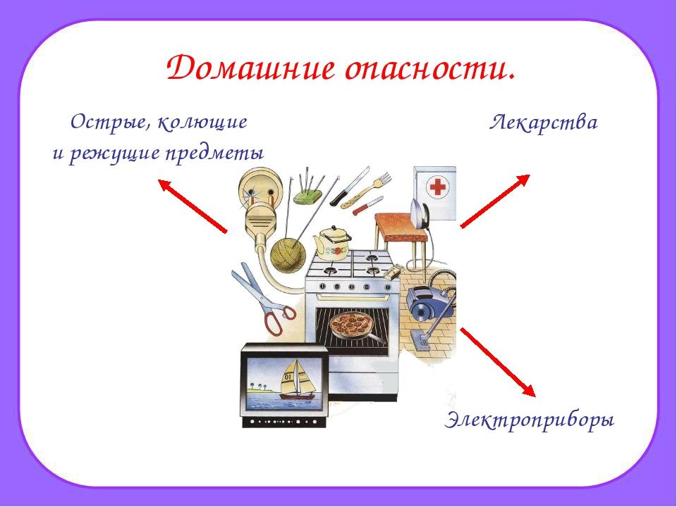 Домашние опасности. Острые, колющие и режущие предметы Лекарства Электроприборы