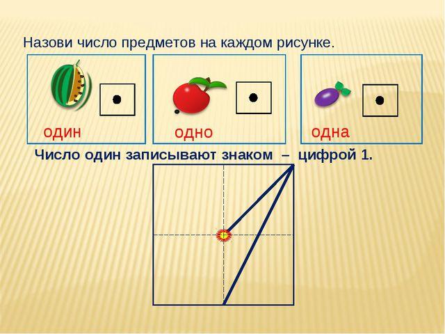 Назови число предметов на каждом рисунке. один одно одна Число один записыва...