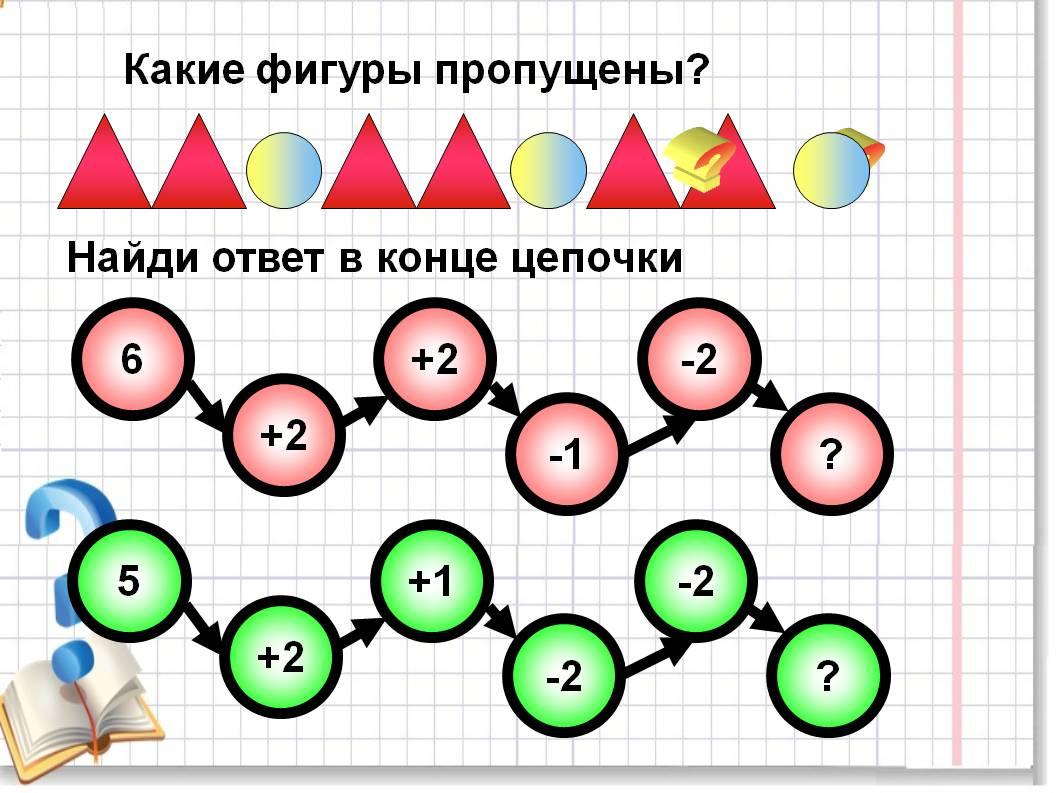 http://5klass.net/datas/matematika/Matematika-1-klass-chislo-4/0005-005-Matematika-1-klass-chislo-4.jpg
