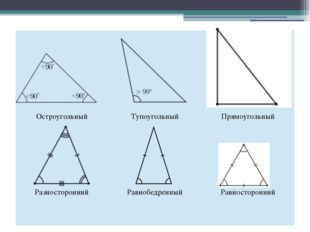 Остроугольный Тупоугольный Прямоугольный Разносторонний Равнобедренный Равно