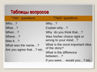 """Таблицы вопросов * """"Thin"""" questions """"Thick"""" questions Who…? What…? When…? Wh"""