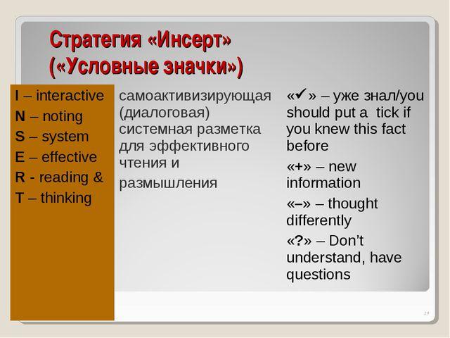 Стратегия «Инсерт» («Условные значки») * I – interactive N – noting S – syste...