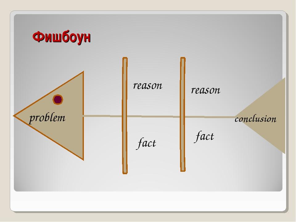 Фишбоун problem reason fact reason fact conclusion