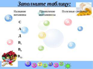 Заполните таблицу: Название витаминаПроявление авитаминозаПолезные свойства