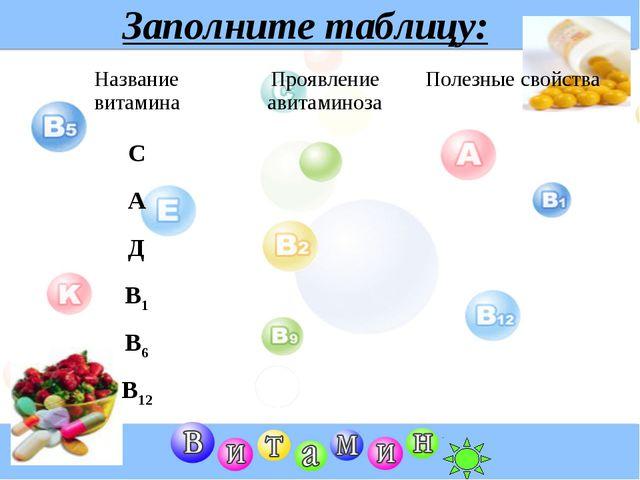 Заполните таблицу: Название витаминаПроявление авитаминозаПолезные свойства...
