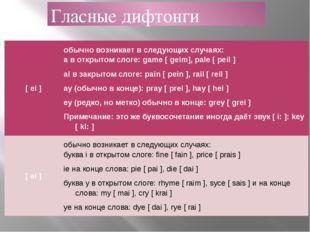 Гласные дифтонги [ei] обычно возникает в следующих случаях: aв открытом сл