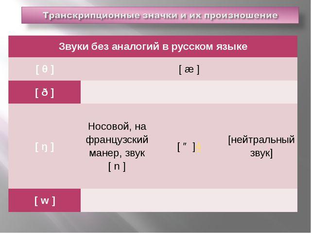 Звуки без аналогий в русском языке [θ]  [æ]  [ð]    [ŋ] Носовой,...