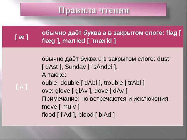 [æ] обычно даёт букваaв закрытом слоге: flag [ flæg ], married [ ´mærid ]...