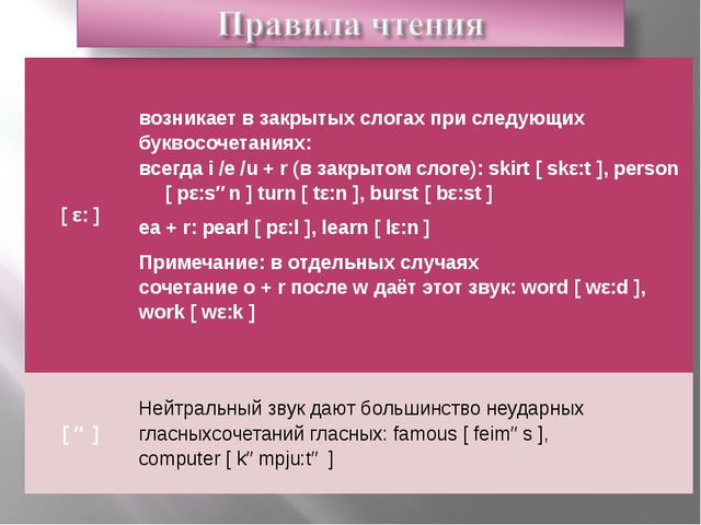 [ε:] возникает в закрытых слогах при следующих буквосочетаниях: всегдаi /e...