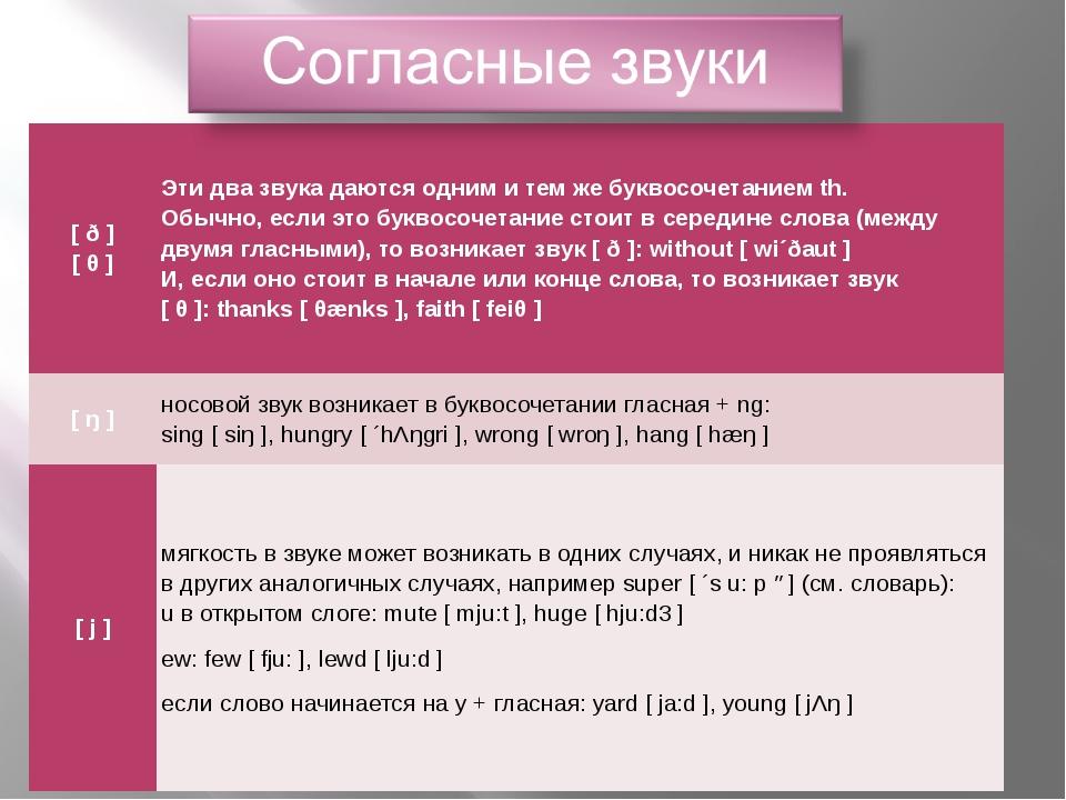 [ð] [θ] Эти два звука даются одним и тем же буквосочетаниемth. Обычно, е...