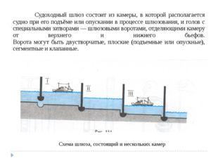 Судоходный шлюз состоит из камеры, в которой располагается судно при его по