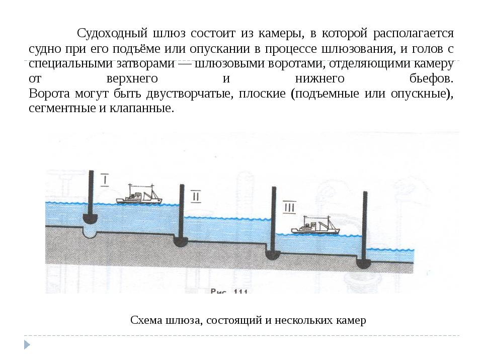 Судоходный шлюз состоит из камеры, в которой располагается судно при его по...