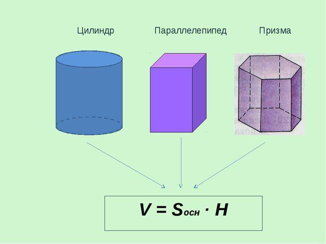 Цилиндр Параллелепипед Призма V = Sосн ∙ H
