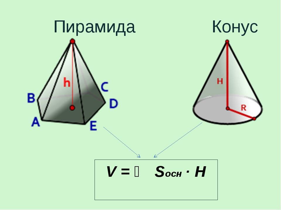 Пирамида Конус V = ⅓ Sосн ∙ H