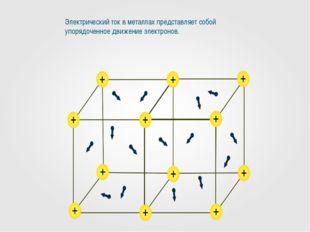 Электрический ток в металлах представляет собой упорядоченное движение электр