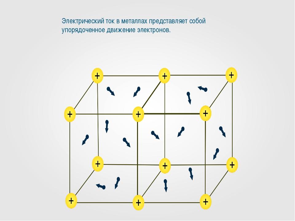 Электрический ток в металлах представляет собой упорядоченное движение электр...