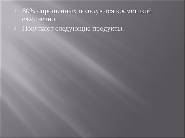 80% опрошенных пользуются косметикой ежедневно. Покупают следующие продукты: