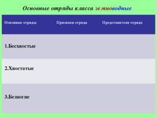 Классификация класса Земноводные Гребенчатый тритон Травяная лягушка Класс Зе