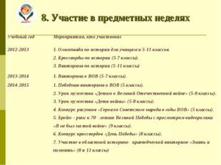 8. Участие в предметных неделях Учебный годМероприятия, кто участвовал 2012-