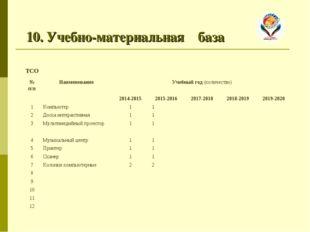 10. Учебно-материальная база ТСО № п/пНаименованиеУчебный год (количество)