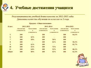 4. Учебные достижения учащихся Результативность учебной деятельности за 2012-