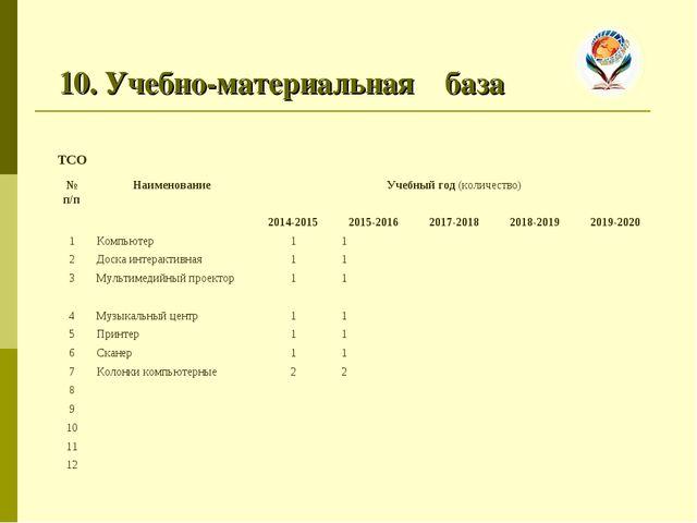 10. Учебно-материальная база ТСО № п/пНаименованиеУчебный год (количество)...