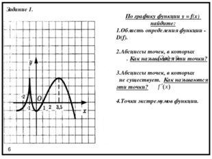 По графику функции y = f(x) найдите: Область определения функции - D(f). Абсц