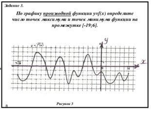 Рисунок 3 По графику производной функции y=f(x) определите число точек максим