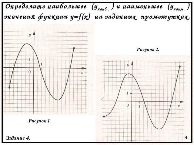Определите наибольшее (yнаиб . ) и наименьшее (yнаим. ) значения функции y=f(...