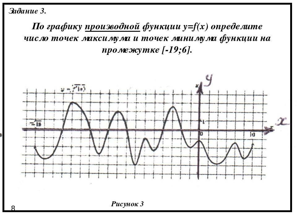 Рисунок 3 По графику производной функции y=f(x) определите число точек максим...