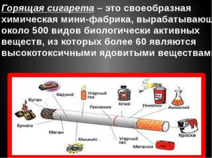 Горящая сигарета – это своеобразная химическая мини-фабрика, вырабатывающая о