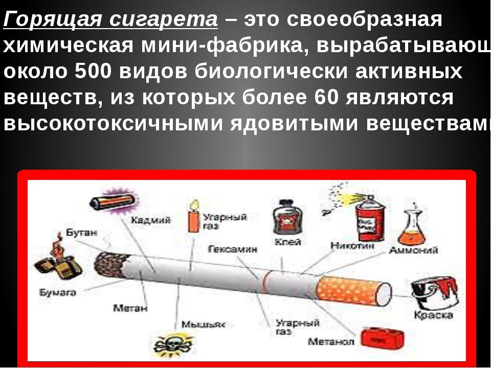 Горящая сигарета – это своеобразная химическая мини-фабрика, вырабатывающая о...