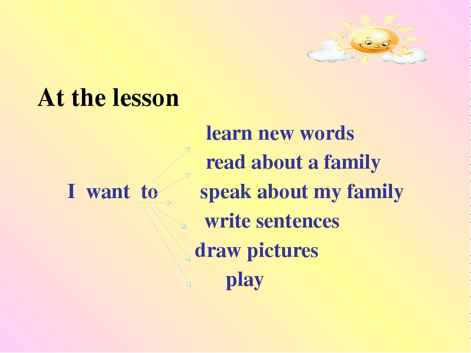 At the lesson learn new words read about a family I want to speak about my f...
