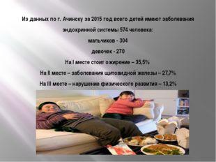 Из данных по г. Ачинску за 2015 год всего детей имеют заболевания эндокринной