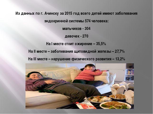 Из данных по г. Ачинску за 2015 год всего детей имеют заболевания эндокринной...