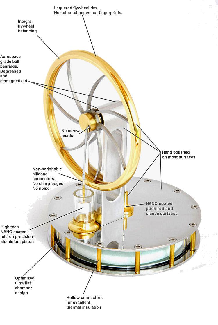 http://physicstoys.narod.ru/image/Anmerkungen.jpg