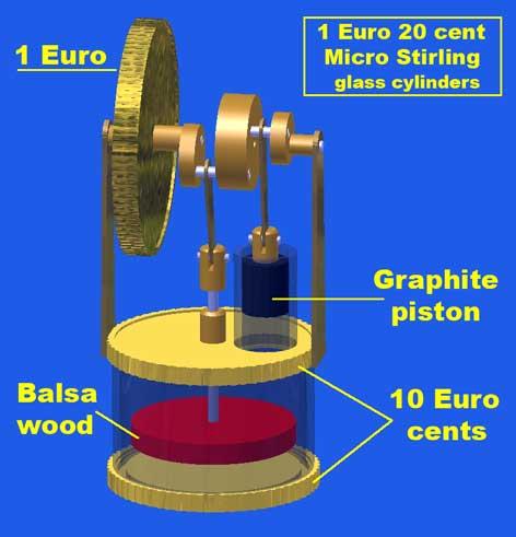 http://physicstoys.narod.ru/image22/CAD-1-met-tekst.jpg