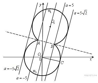 http://math.reshuege.ru/get_file?id=20596